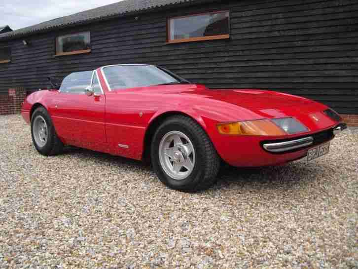 Daytona Coupe Project For Sale Html Autos Post