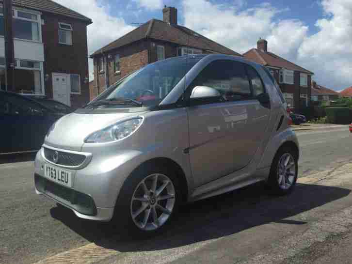 Smart Fortwo Car From United Kingdom