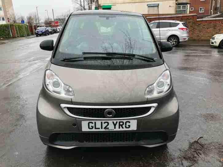 ForTwo Automatic 1.0Litre petrol