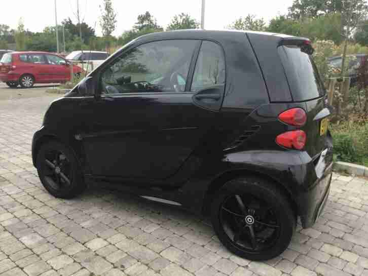 ForTwo Exterior